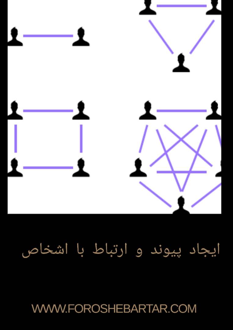 پیوند و ارتباط